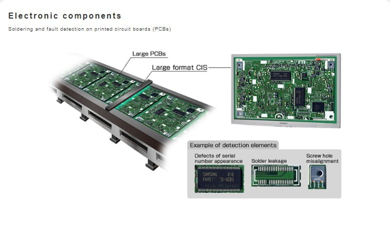 Wide Scanning Contact Image Sensors Electric Components Image