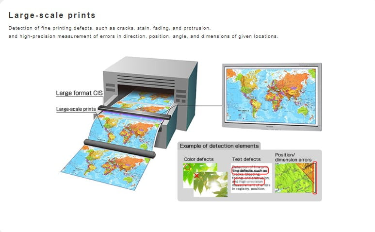 Wide Scanning Contact Image Sensors Large Scale Prints Image