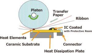 Thermal Print Head transfer method